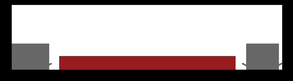 Gallagher Orthopedics and Sports Medicine